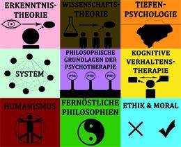 Wissenschaftliche Schwerpunkte