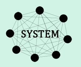 Systemische Theorien