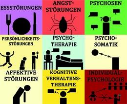 Indikationen für Psychotherapie